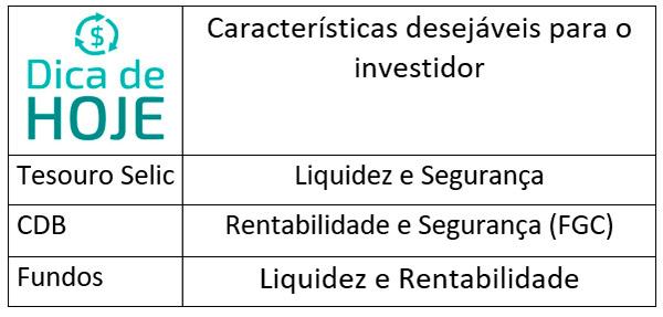 fundos-cdb-tesouro-selic-05