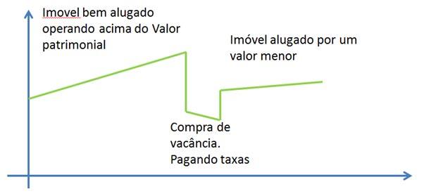 analise-fundos-imobiliarios-01