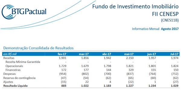 analise-fundos-imobiliarios-02