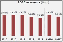 resultados-abc-04