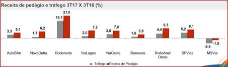 resultados-ccro-02