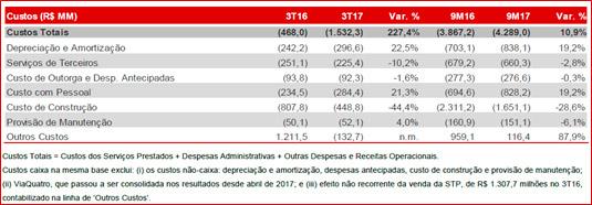 resultados-ccro-06