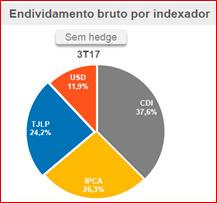 resultados-ccro-10