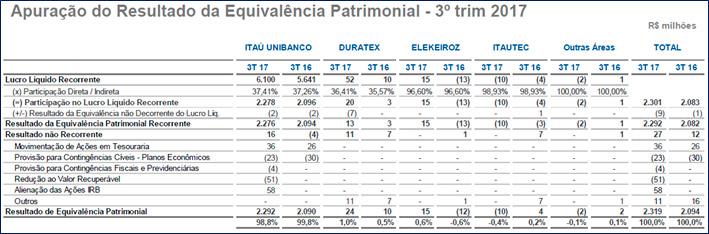 resultados-de-itsa-01