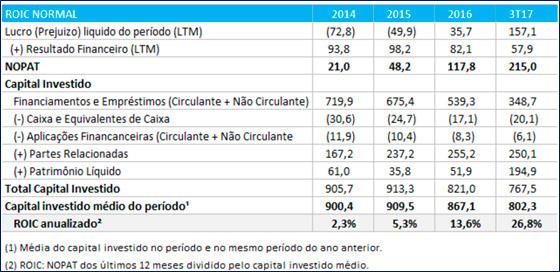resultados-de-vulcabras-05
