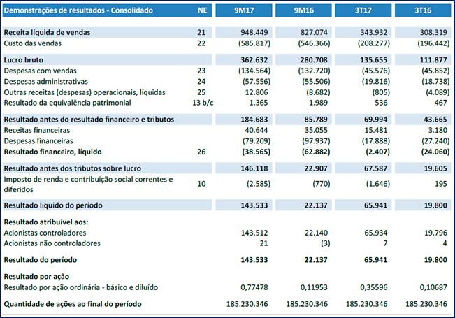 resultados-de-vulcabras-09