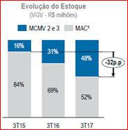 resultados-direcional-05