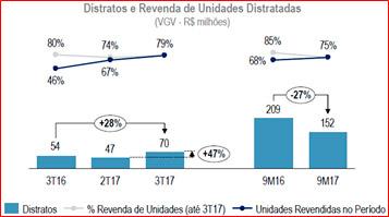resultados-direcional-06