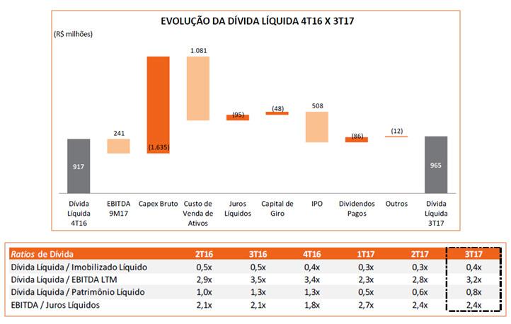 resultados-movida-04
