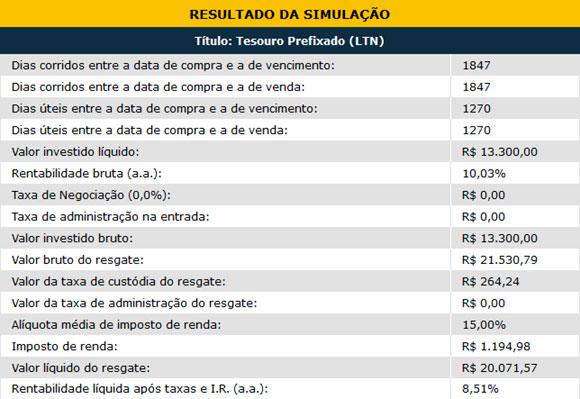 taxas-do-tesouro-direto-02