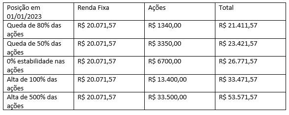 taxas-do-tesouro-direto-03