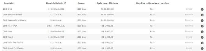 taxas-do-tesouro-direto-04