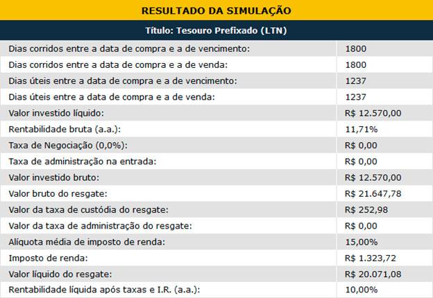 taxas-do-tesouro-direto-05