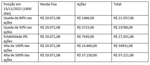 taxas-do-tesouro-direto-06
