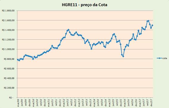 reinvestimentos-fundos-imobiliarios-01