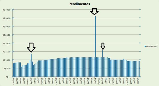 reinvestimentos-fundos-imobiliarios-02