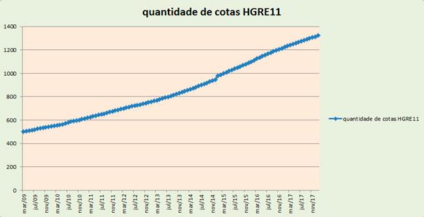 reinvestimentos-fundos-imobiliarios-03