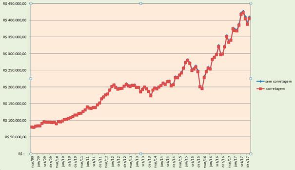 reinvestimentos-fundos-imobiliarios-04