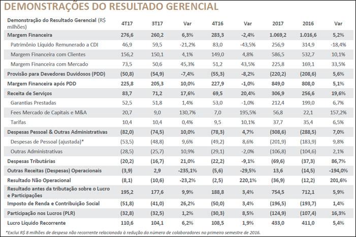 resultados-banco-abc-05