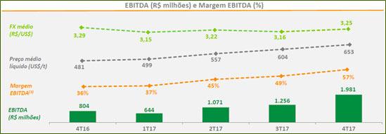 resultados-de-fibria-02