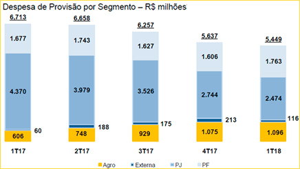 acoes-banco-do-brasil