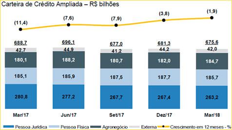 acoes-banco-do-brasil