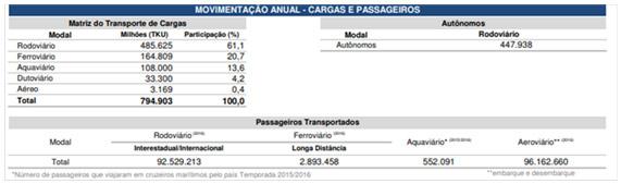 brasil-transportes-02