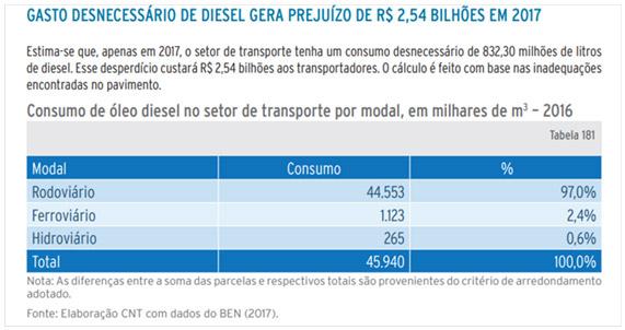 brasil-transportes-09