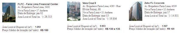 fundo-imobiliarios-fvbi11-4