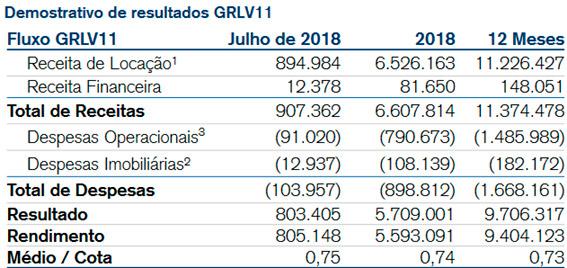 GRLV11