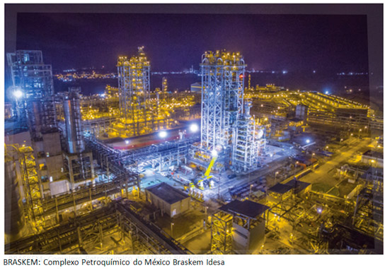 futuro do petróleo