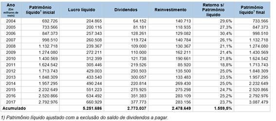 analise-de-industria-grendene-06