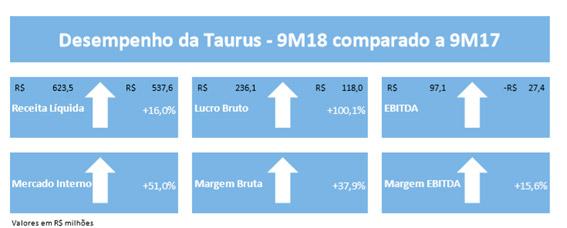 forjas-taurus-1