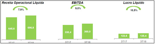 resultados-de-ciel3-do-3t18-05