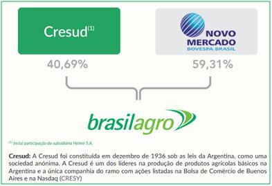 brasil-agro-01