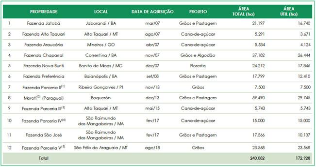 brasil-agro-02