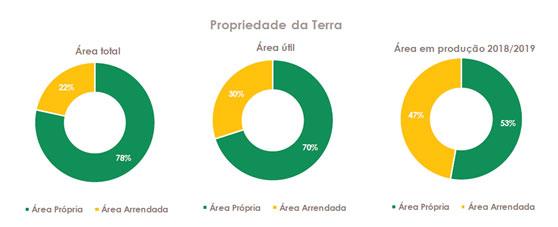 brasil-agro-11