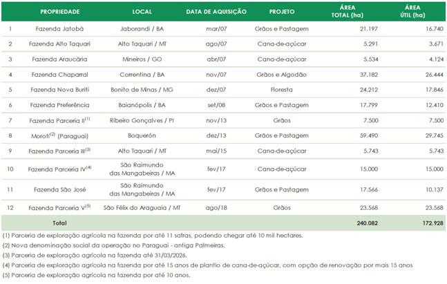 brasil-agro-12