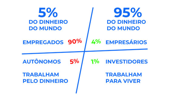 quadrantes-da-riqueza-2