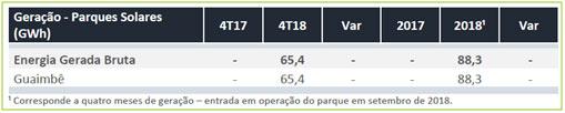 aes-tiet-resultados-4t18-02