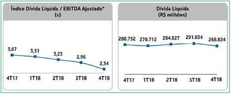 resultados-de-petrobras-do-4t18-09