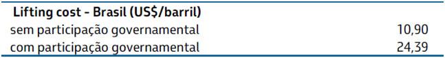 resultados-de-petrobras-do-4t18-11