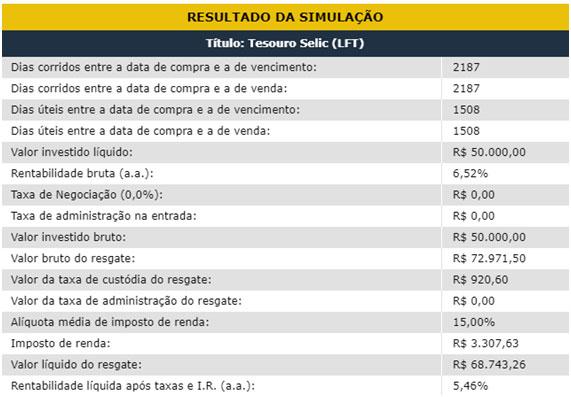 taxa-zero