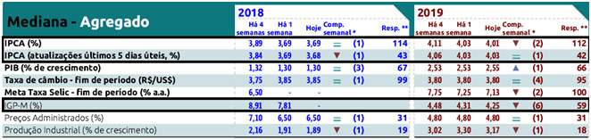 Resultados-do-primeiro-trimestre-2019-03