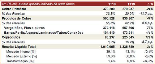 resultados-de-paranapanema-05