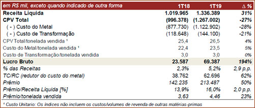 resultados-de-paranapanema-06