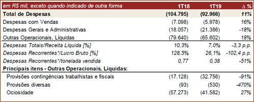 resultados-de-paranapanema-07