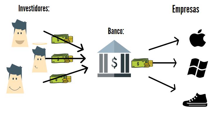 banco-investidores-lucro