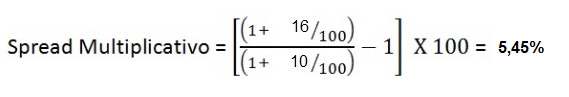 spread-multiplicado