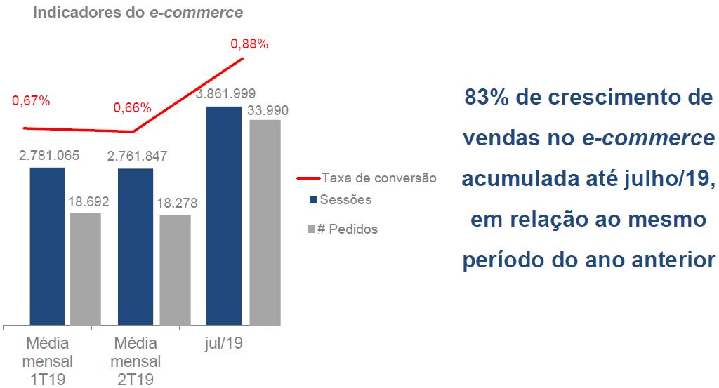 vendas-e-commerce